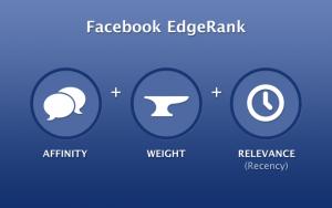 Edge Rank Facebook image
